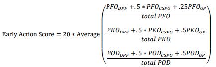 UCS equation