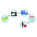 Supply Chain+Image
