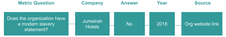 Data Structure Image